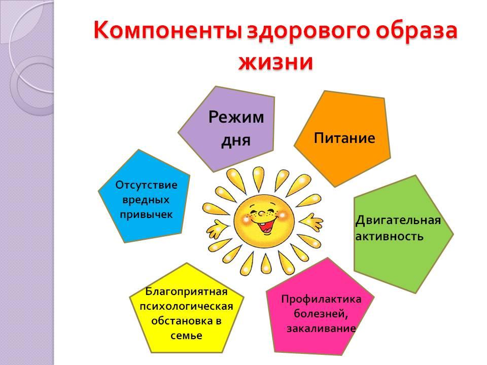 Картинки Здоровый Образ Жизни Фото картинки здоровый образ жизни фото